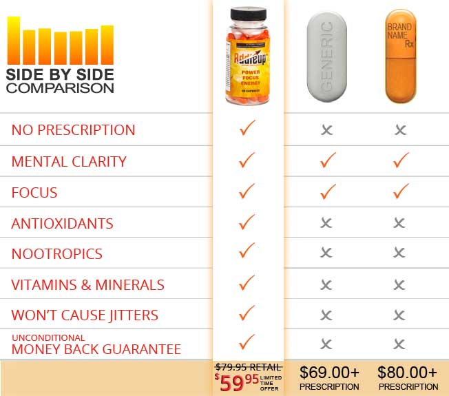 addieup comparison chart